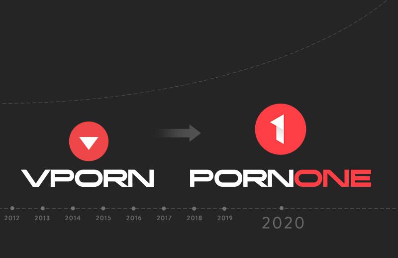vporn to pornone